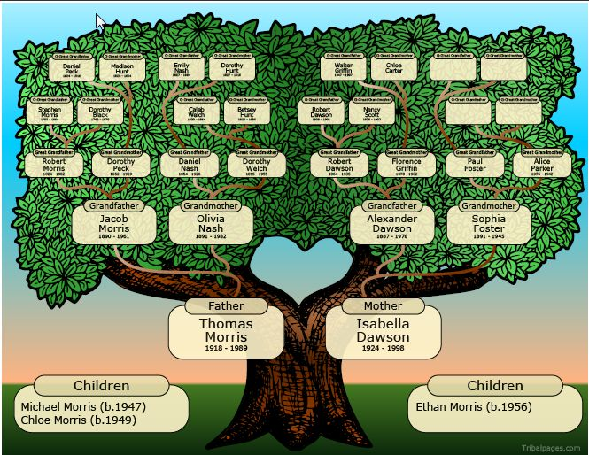 family tree downwinders at risk